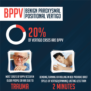 Thumbnail of Infographic about BPPV - benign paroxysmal positional vertigo