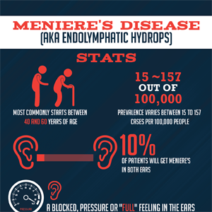 Free Infographic Meniere S Disease Aka Endolymphatic Hydrops Brain Centre